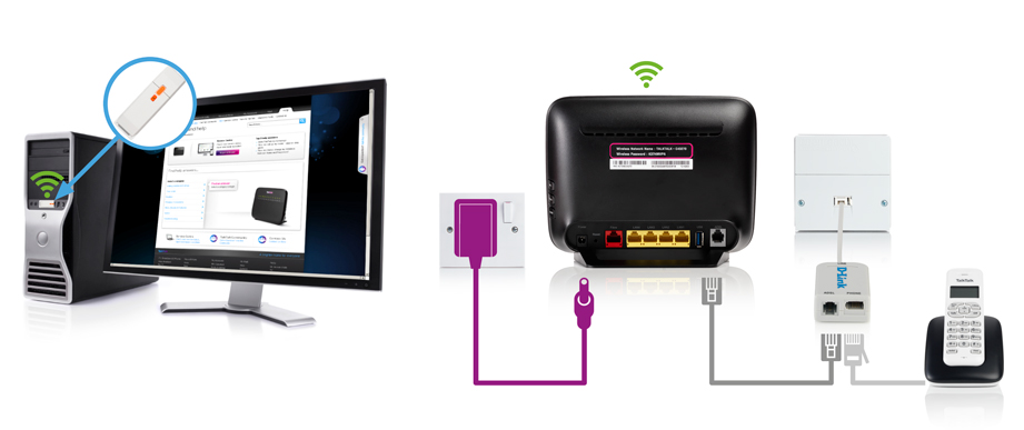 PC connected with a wireless adaptor